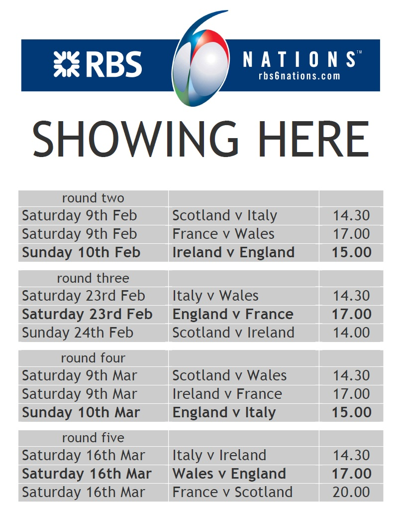 Six Nations This Weekend